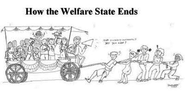 Welfare State Ends